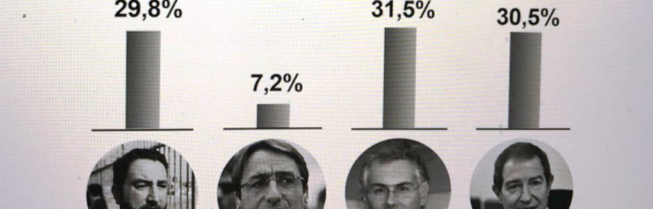 sondaggio-liste-940.jpeg